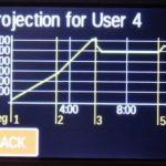 GENESIS温度制御機のグラフ